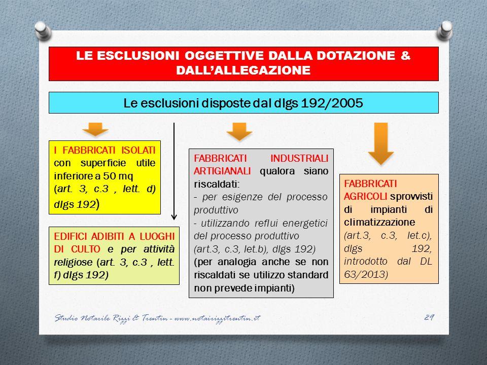 Studio Notarile Rizzi & Trentin - www.notairizzitrentin.it29 LE ESCLUSIONI OGGETTIVE DALLA DOTAZIONE & DALLALLEGAZIONE Le esclusioni disposte dal dlgs