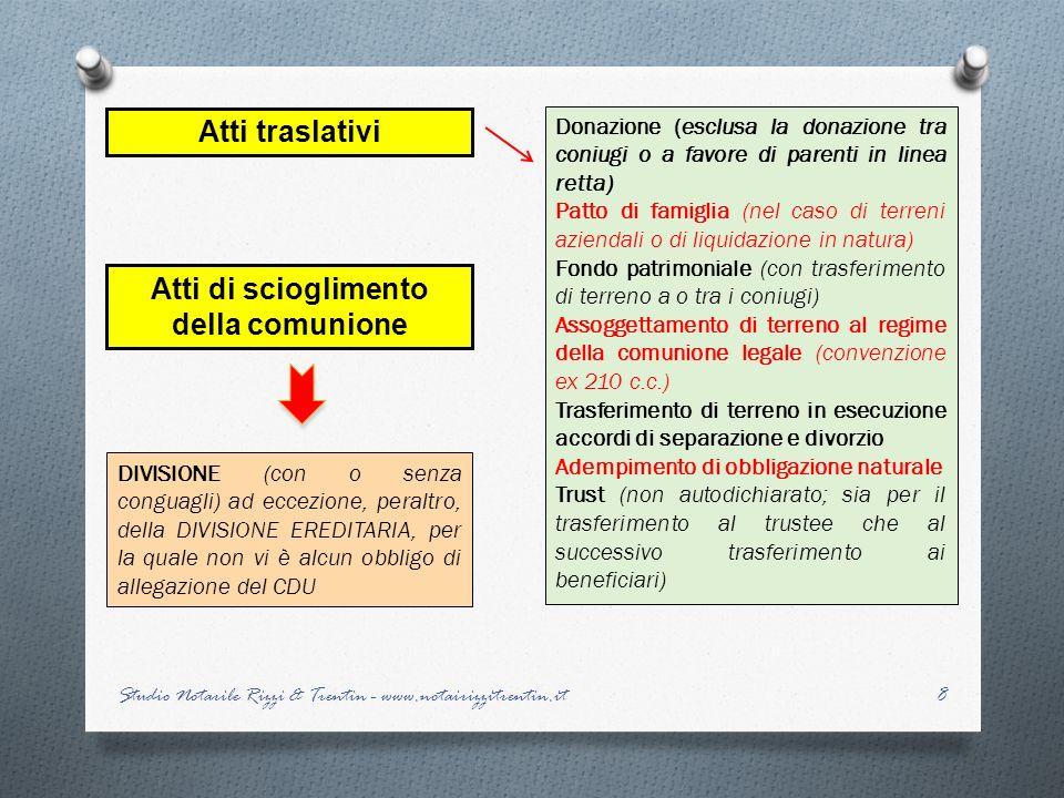 Atti traslativi DIVISIONE (con o senza conguagli) ad eccezione, peraltro, della DIVISIONE EREDITARIA, per la quale non vi è alcun obbligo di allegazio