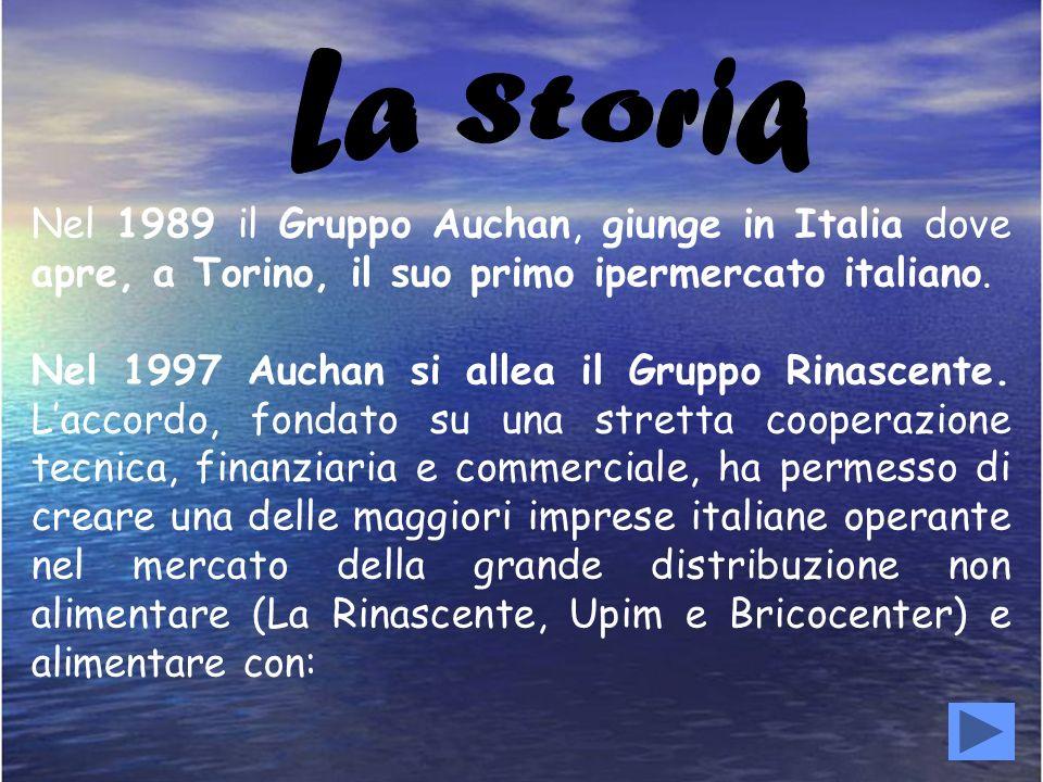 Nel 1989 il Gruppo Auchan, giunge in Italia dove apre, a Torino, il suo primo ipermercato italiano. Nel 1997 Auchan si allea il Gruppo Rinascente. Lac