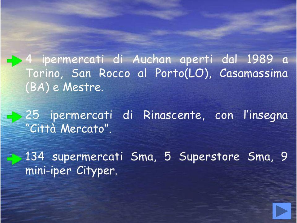 4 ipermercati di Auchan aperti dal 1989 a Torino, San Rocco al Porto(LO), Casamassima (BA) e Mestre. 25 ipermercati di Rinascente, con linsegna Città