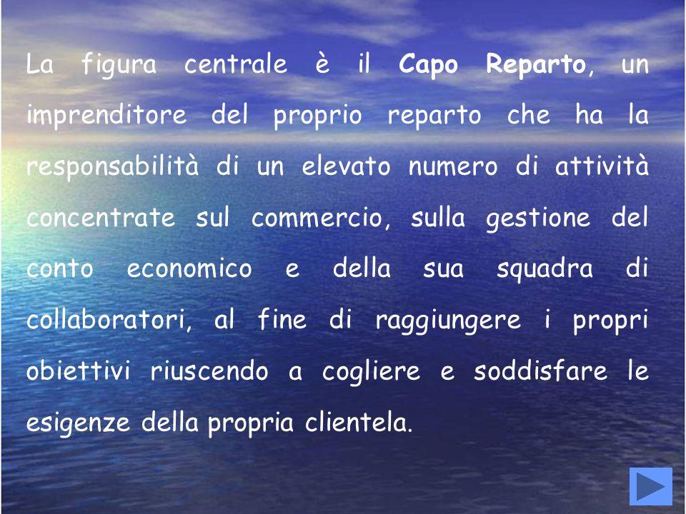 PIEMONTECuneo Via Savona-Direzione Mondovì-Carrù Torino Torino Corso Romania, 460 Rivoli (TO) Corso Susa, 305 Venaria (TO) Corso Garibaldi, 235
