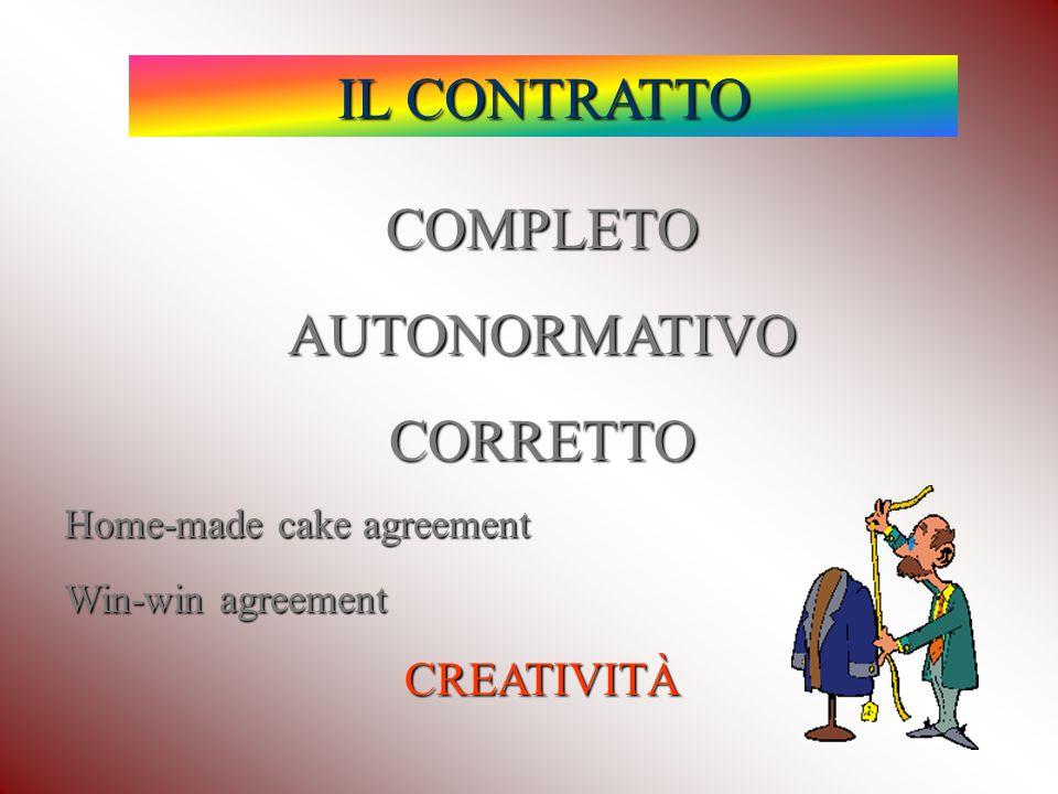 IL CONTRATTO COMPLETOAUTONORMATIVOCORRETTO Home-made cake agreement Win-win agreement CREATIVITÀ