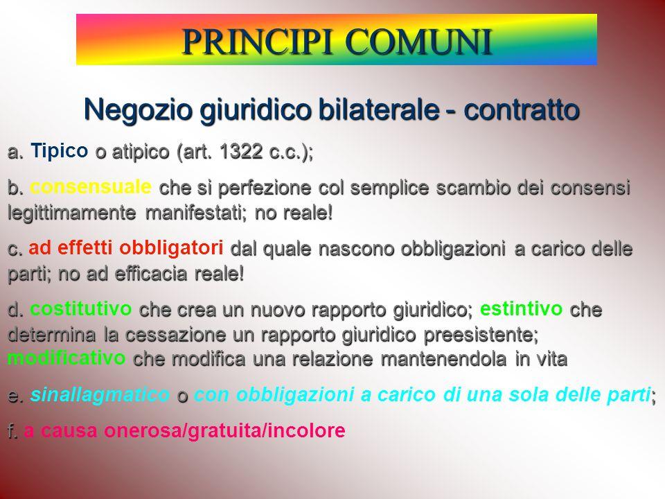 Negozio giuridico bilaterale - contratto a.o atipico (art.