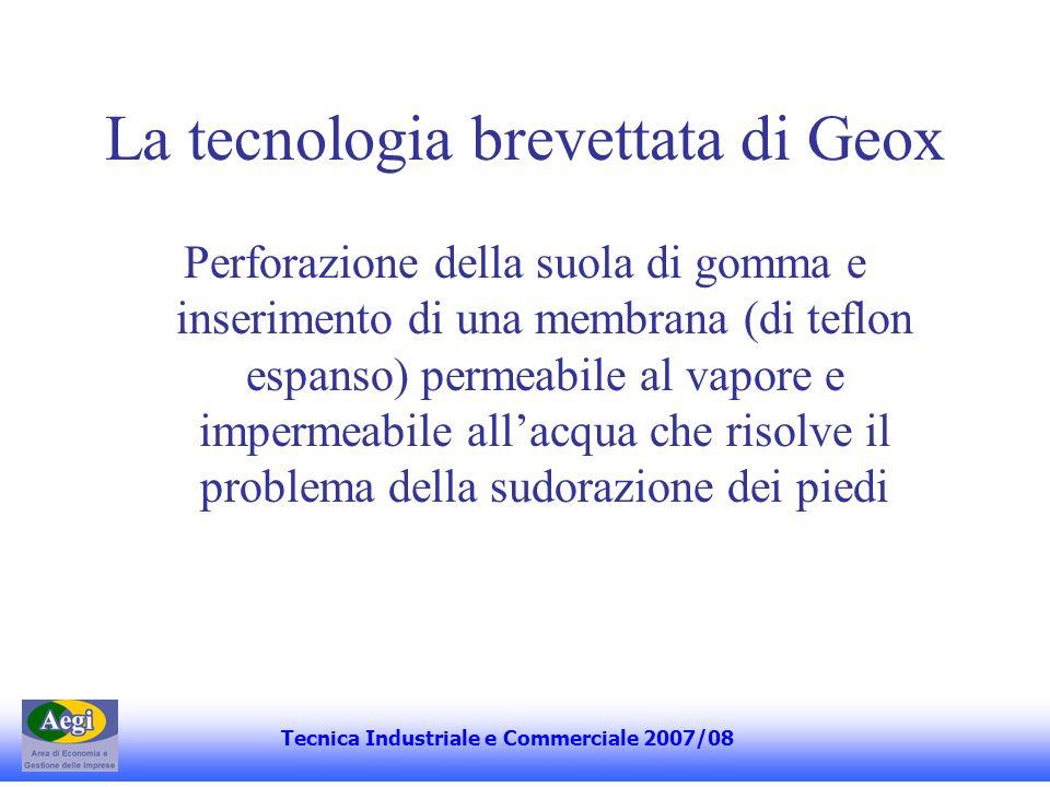 La tecnologia brevettata di Geox Perforazione della suola di gomma e inserimento di una membrana (di teflon espanso) permeabile al vapore e impermeabi