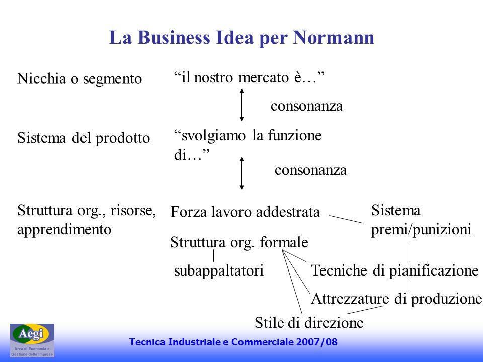 Nicchia o segmento Sistema del prodotto Struttura org., risorse, apprendimento il nostro mercato è… svolgiamo la funzione di… consonanza Forza lavoro