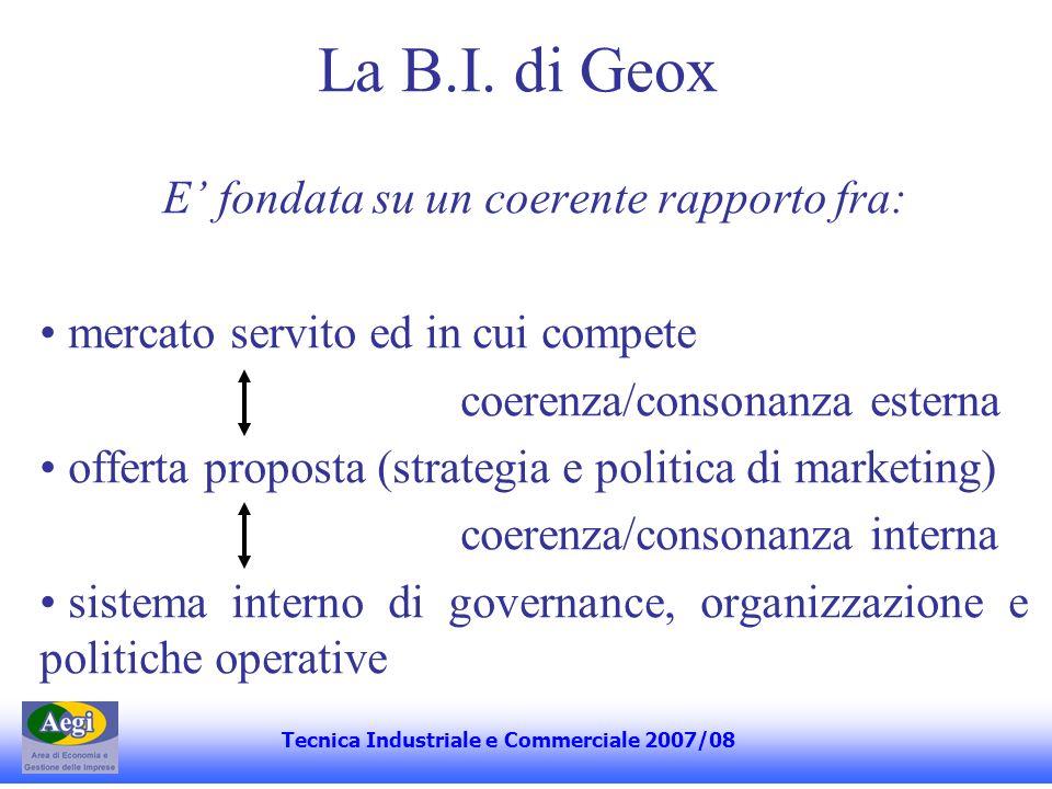 La B.I. di Geox E fondata su un coerente rapporto fra: mercato servito ed in cui compete coerenza/consonanza esterna offerta proposta (strategia e pol