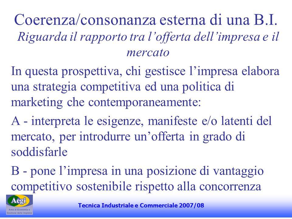 Coerenza/consonanza esterna di una B.I. Riguarda il rapporto tra lofferta dellimpresa e il mercato In questa prospettiva, chi gestisce limpresa elabor