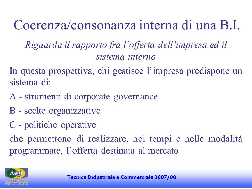 Coerenza/consonanza interna di una B.I. Riguarda il rapporto fra lofferta dellimpresa ed il sistema interno In questa prospettiva, chi gestisce limpre