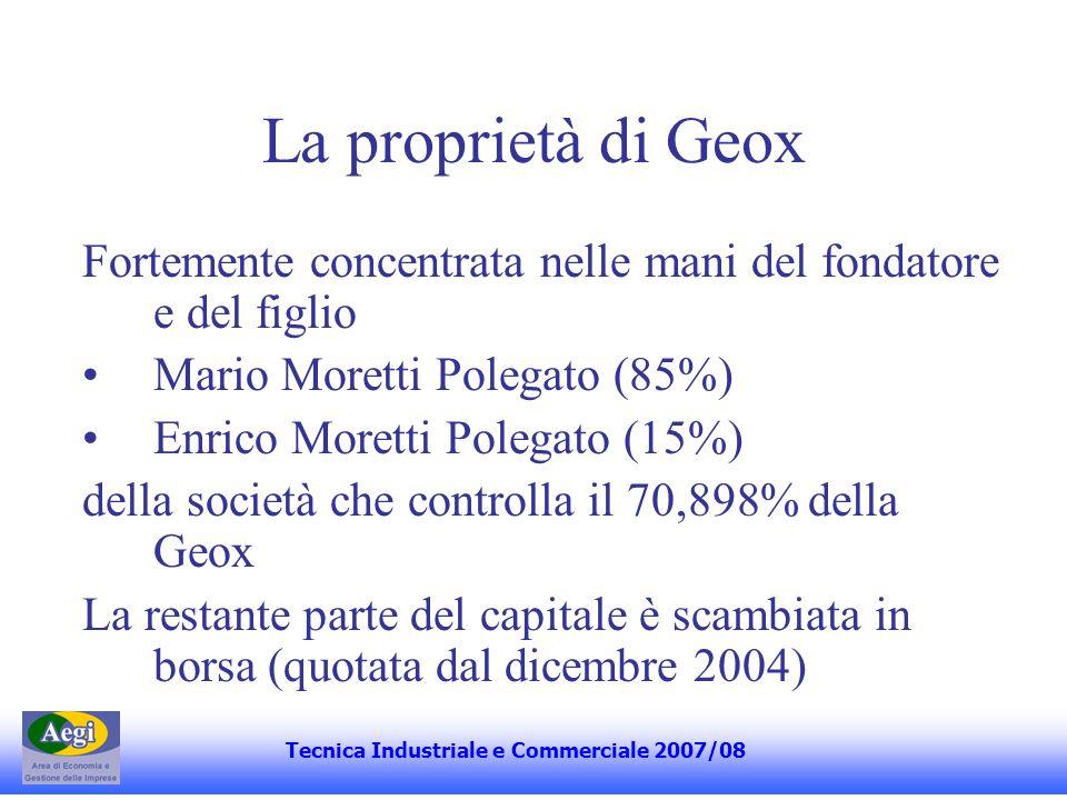 La proprietà di Geox Fortemente concentrata nelle mani del fondatore e del figlio Mario Moretti Polegato (85%) Enrico Moretti Polegato (15%) della soc