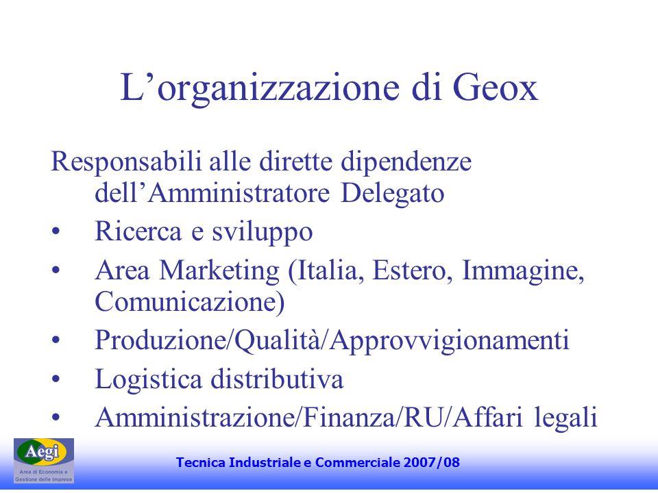 Lorganizzazione di Geox Responsabili alle dirette dipendenze dellAmministratore Delegato Ricerca e sviluppo Area Marketing (Italia, Estero, Immagine,
