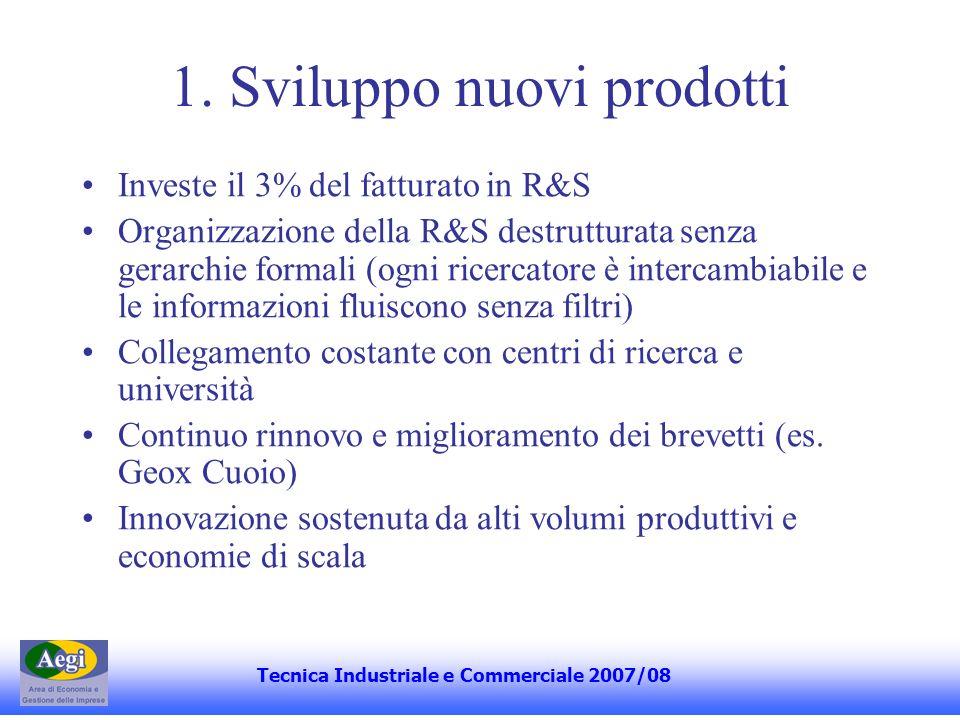 1. Sviluppo nuovi prodotti Investe il 3% del fatturato in R&S Organizzazione della R&S destrutturata senza gerarchie formali (ogni ricercatore è inter