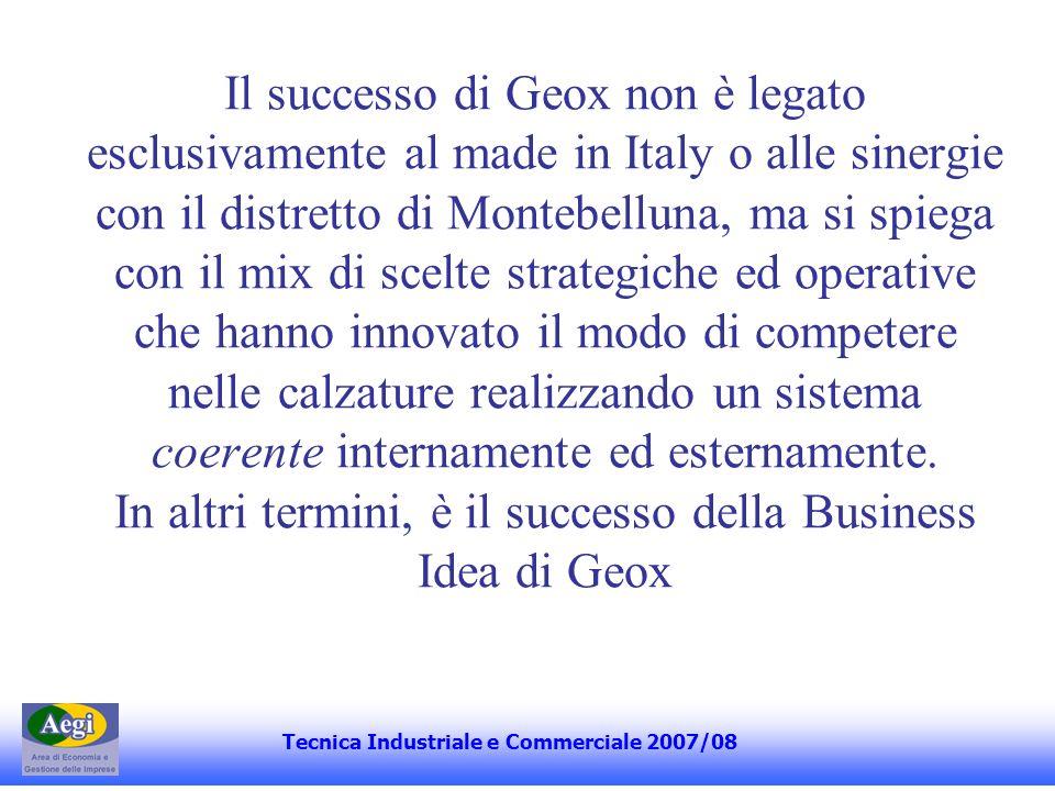 Le politiche operative di Geox 1.Sviluppo nuovi prodotti 2.Marketing e comunicazione 3.Gestione della produzione 4.Gestione della rete vendita 5.Gestione HR Tecnica Industriale e Commerciale 2007/08