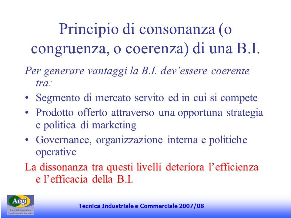 Principio di consonanza (o congruenza, o coerenza) di una B.I. Per generare vantaggi la B.I. devessere coerente tra: Segmento di mercato servito ed in