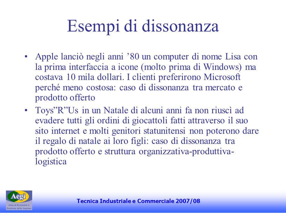 Esempi di dissonanza Apple lanciò negli anni 80 un computer di nome Lisa con la prima interfaccia a icone (molto prima di Windows) ma costava 10 mila