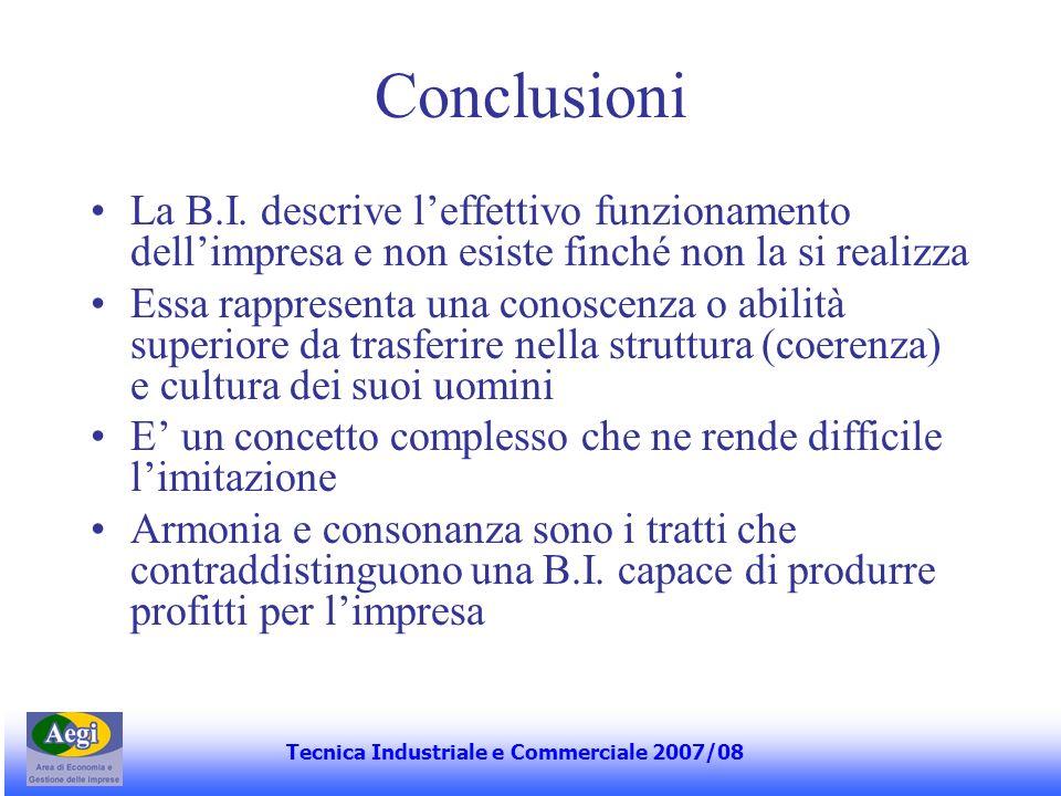 Conclusioni La B.I. descrive leffettivo funzionamento dellimpresa e non esiste finché non la si realizza Essa rappresenta una conoscenza o abilità sup
