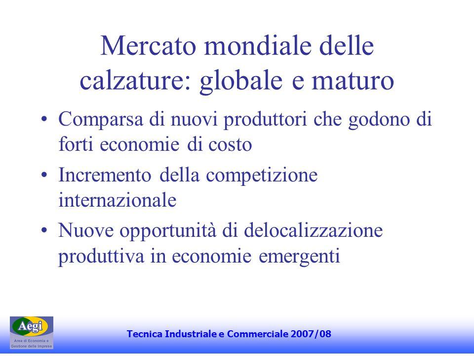 Mercato mondiale delle calzature: globale e maturo Comparsa di nuovi produttori che godono di forti economie di costo Incremento della competizione in
