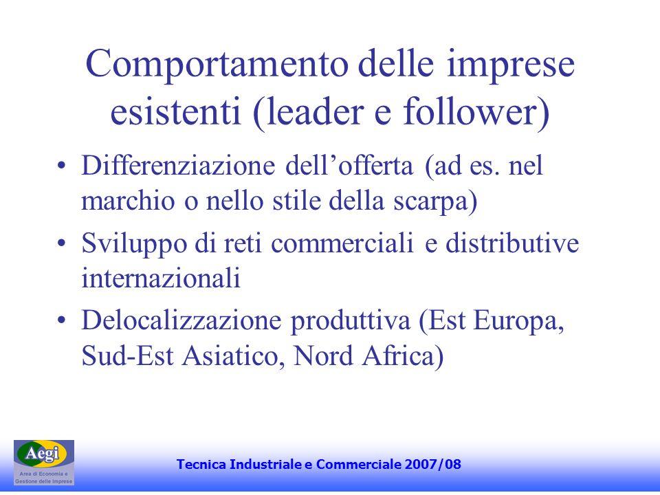 Comportamento delle imprese esistenti (leader e follower) Differenziazione dellofferta (ad es. nel marchio o nello stile della scarpa) Sviluppo di ret
