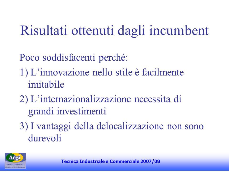 Il comportamento di Geox Tecnica Industriale e Commerciale 2007/08