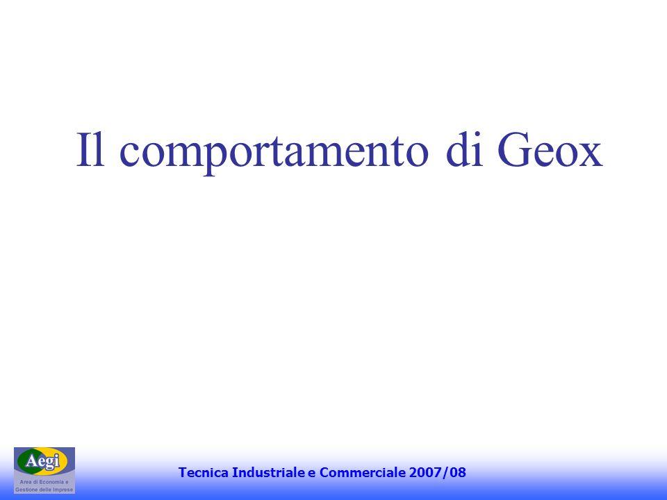 Linnovazione di Geox la scarpa che respira Linnovazione è nella suola anziché nello stile.