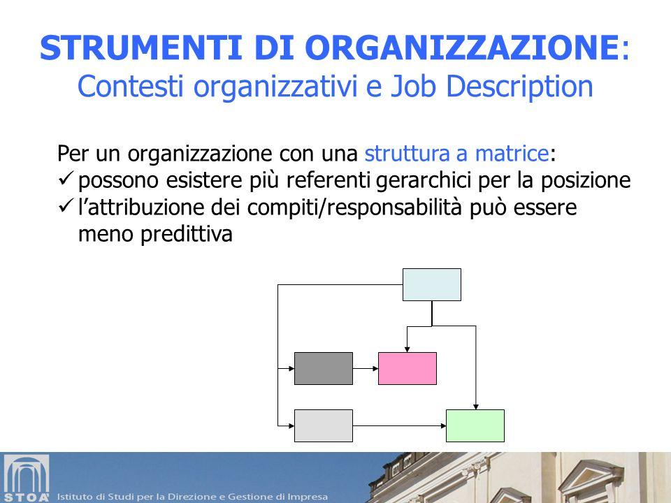 STRUMENTI DI ORGANIZZAZIONE: Contesti organizzativi e Job Description Per un organizzazione con una struttura a matrice: possono esistere più referenti gerarchici per la posizione lattribuzione dei compiti/responsabilità può essere meno predittiva
