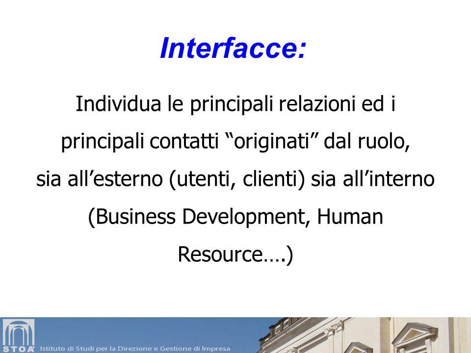 Individua le principali relazioni ed i principali contatti originati dal ruolo, sia allesterno (utenti, clienti) sia allinterno (Business Development, Human Resource….) Interfacce: