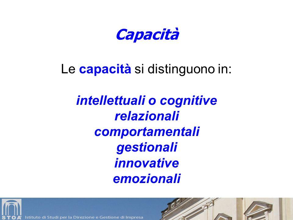 Le capacità si distinguono in: intellettuali o cognitive relazionali comportamentali gestionali innovative emozionali Capacità
