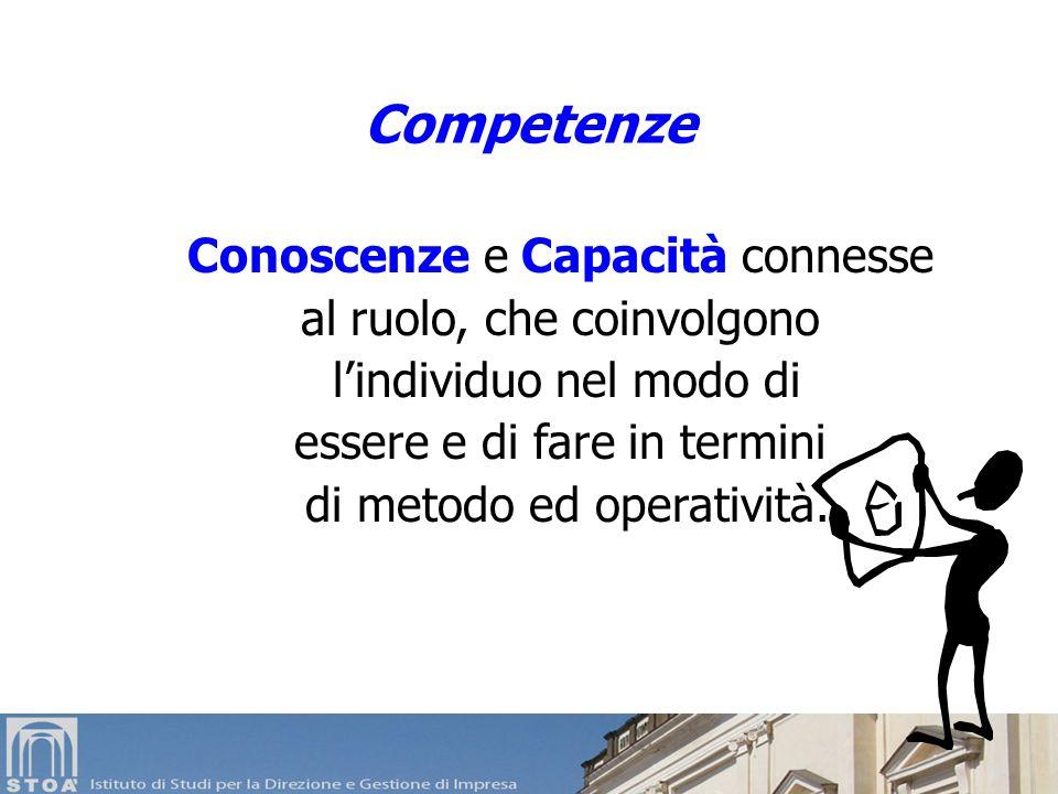 Competenze Conoscenze e Capacità connesse al ruolo, che coinvolgono lindividuo nel modo di essere e di fare in termini di metodo ed operatività.