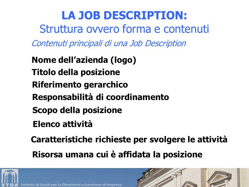 Contenuti principali di una Job Description LA JOB DESCRIPTION: Struttura ovvero forma e contenuti Nome dellazienda (logo) Titolo della posizione Rife