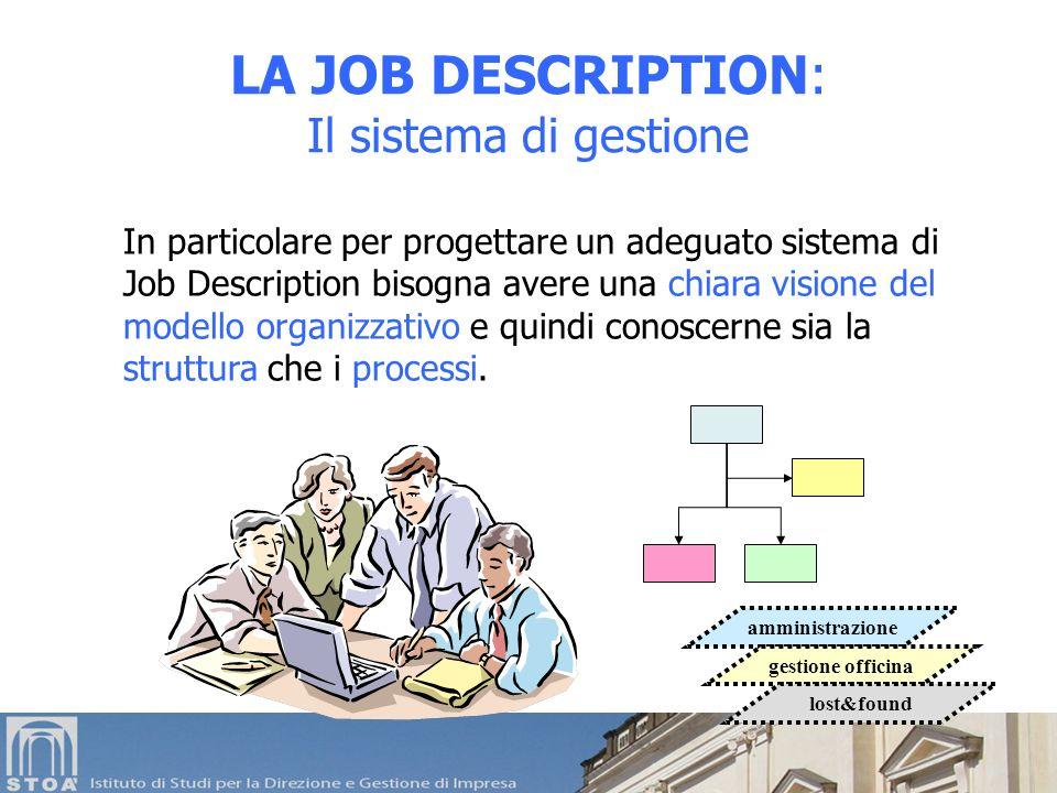 In particolare per progettare un adeguato sistema di Job Description bisogna avere una chiara visione del modello organizzativo e quindi conoscerne si