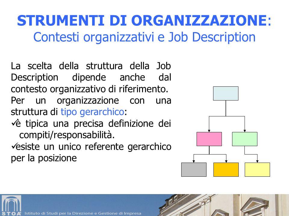 STRUMENTI DI ORGANIZZAZIONE: Contesti organizzativi e Job Description La scelta della struttura della Job Description dipende anche dal contesto organ