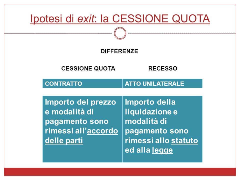 Ipotesi di exit: la CESSIONE QUOTA DIFFERENZE CESSIONE QUOTA RECESSO CONTRATTOATTO UNILATERALE Importo del prezzo e modalità di pagamento sono rimessi