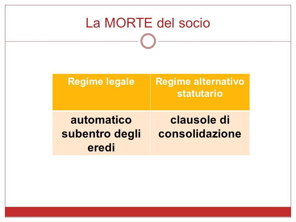 La MORTE del socio Regime legaleRegime alternativo statutario automatico subentro degli eredi clausole di consolidazione