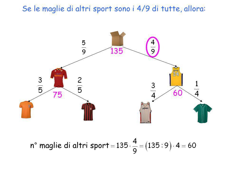 Se le maglie di altri sport sono i 4/9 di tutte, allora: n° maglie di altri sport 135 75 60