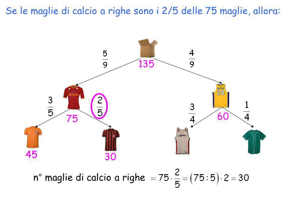 Se le maglie di calcio a righe sono i 2/5 delle 75 maglie, allora: n° maglie di calcio a righe 45 30 45 75 60 135