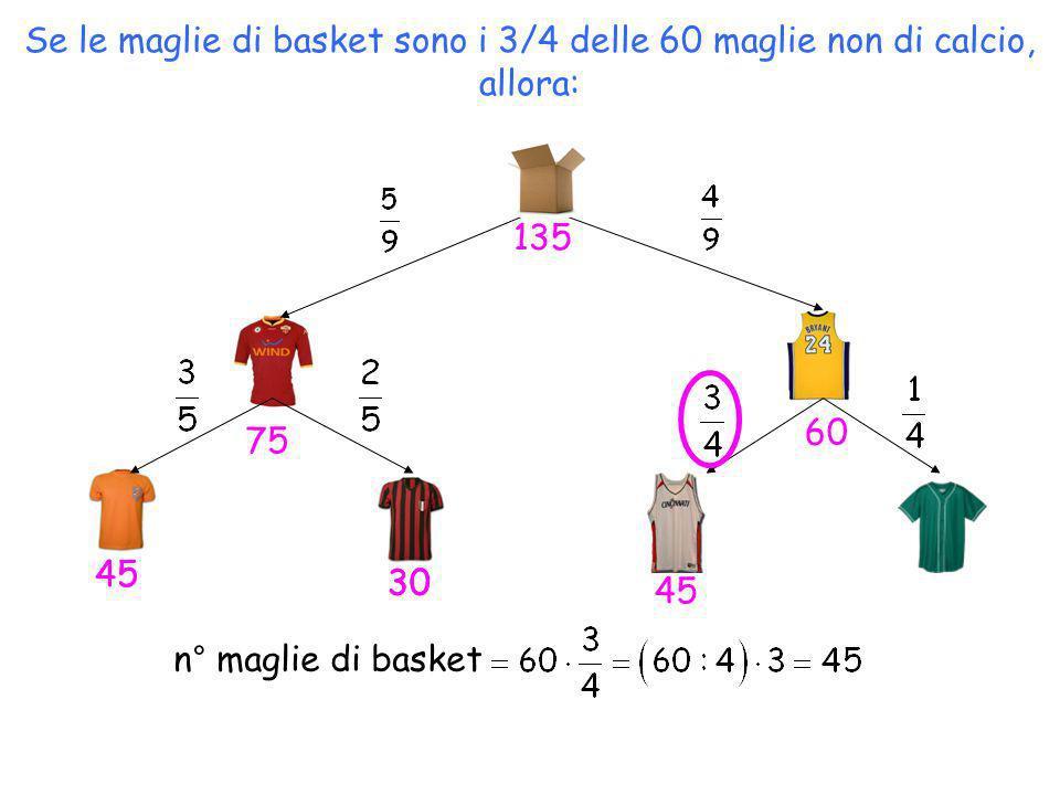 Se le maglie di basket sono i 3/4 delle 60 maglie non di calcio, allora: n° maglie di basket 45 30 45 30 45 30 60 75 135