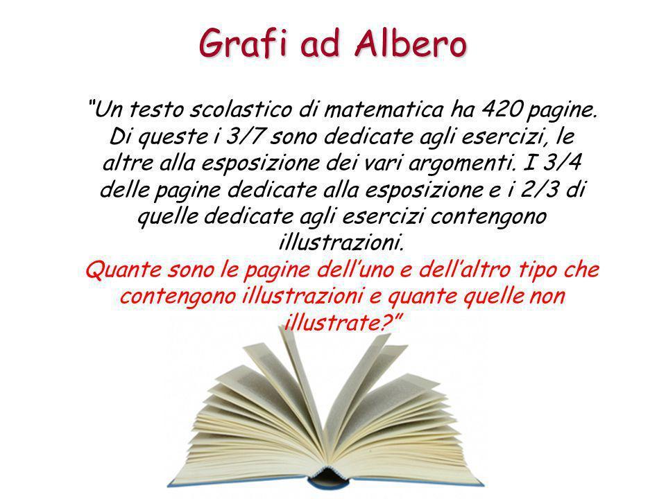 Un testo scolastico di matematica ha 420 pagine. Di queste i 3/7 sono dedicate agli esercizi, le altre alla esposizione dei vari argomenti. I 3/4 dell