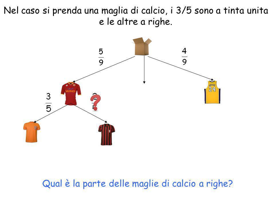 Nel caso si prenda una maglia di calcio, i 3/5 sono a tinta unita e le altre a righe. Qual è la parte delle maglie di calcio a righe?