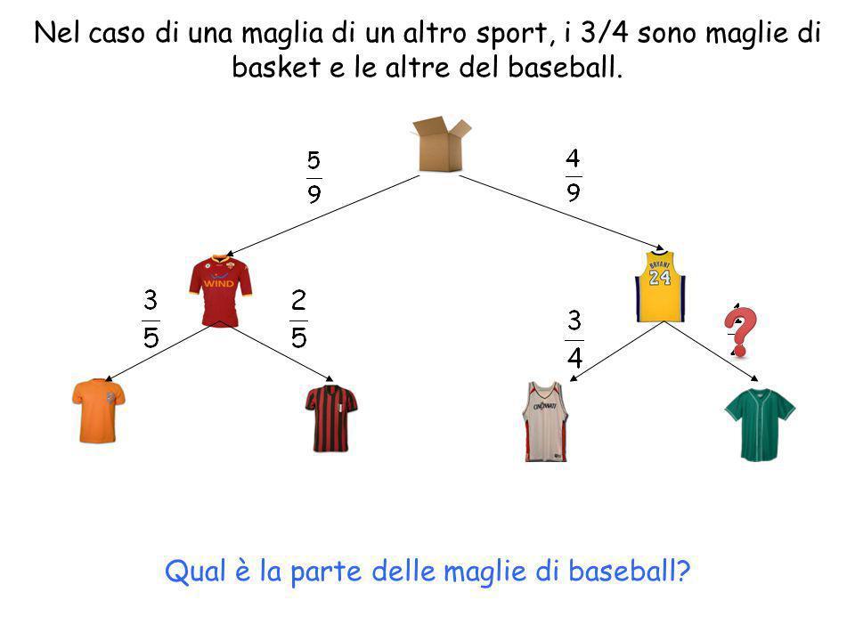 Nel caso di una maglia di un altro sport, i 3/4 sono maglie di basket e le altre del baseball. Qual è la parte delle maglie di baseball?