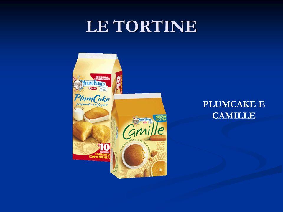 LE TORTINE PLUMCAKE E CAMILLE
