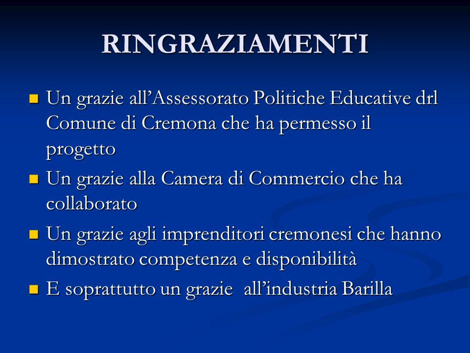 RINGRAZIAMENTI Un grazie allAssessorato Politiche Educative drl Comune di Cremona che ha permesso il progetto Un grazie allAssessorato Politiche Educa