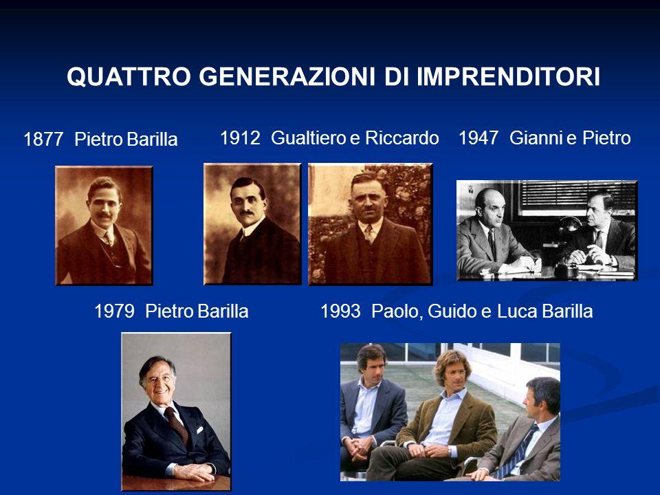 GASTRONOMIA ITALIANA PASTA DI SEMOLA PASTA ALLUOVO SUGHI PRONTI PRIMI PRONTI SURGELATI SERVIZI COMMERCIALI E LOGISTICI SOSTITUTI DEL PANE BISCOTTI FROLLINI E FARCITI, SNACK MERENDE, TORTE PRODOTTI, MARCHI E SERVIZI