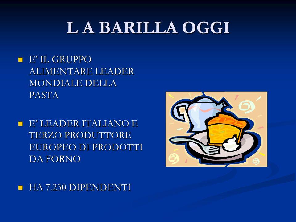 L A BARILLA OGGI E IL GRUPPO ALIMENTARE LEADER MONDIALE DELLA PASTA E IL GRUPPO ALIMENTARE LEADER MONDIALE DELLA PASTA E LEADER ITALIANO E TERZO PRODU