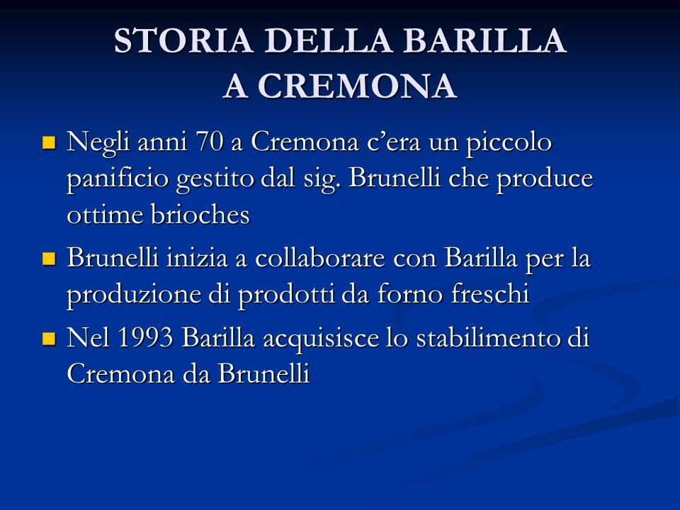 STORIA DELLA BARILLA A CREMONA Negli anni 70 a Cremona cera un piccolo panificio gestito dal sig. Brunelli che produce ottime brioches Negli anni 70 a