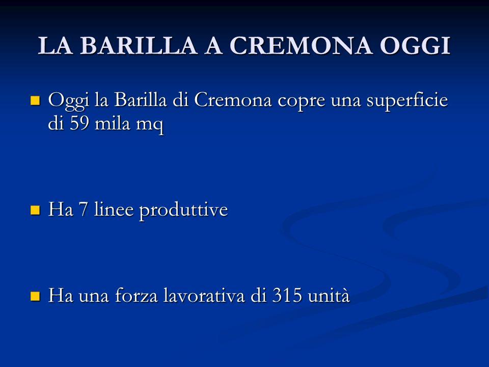 LA BARILLA A CREMONA OGGI Oggi la Barilla di Cremona copre una superficie di 59 mila mq Oggi la Barilla di Cremona copre una superficie di 59 mila mq