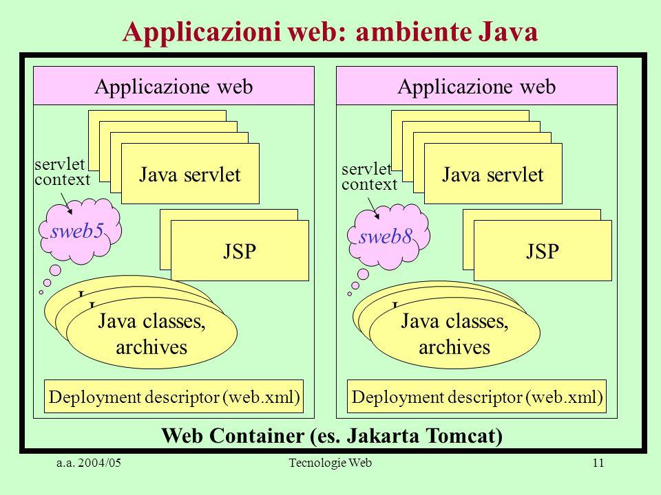 a.a. 2004/05Tecnologie Web11 Applicazioni web: ambiente Java Java servlet JSP Java classes, archives Java classes, archives Java classes, archives Dep