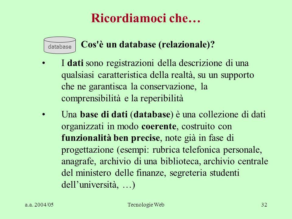 a.a. 2004/05Tecnologie Web32 Cos'è un database (relazionale)? I dati sono registrazioni della descrizione di una qualsiasi caratteristica della realtà
