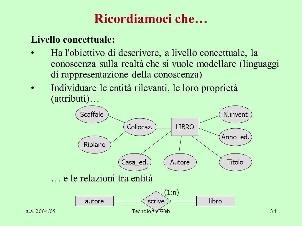 a.a. 2004/05Tecnologie Web34 Livello concettuale: Ha l'obiettivo di descrivere, a livello concettuale, la conoscenza sulla realtà che si vuole modella