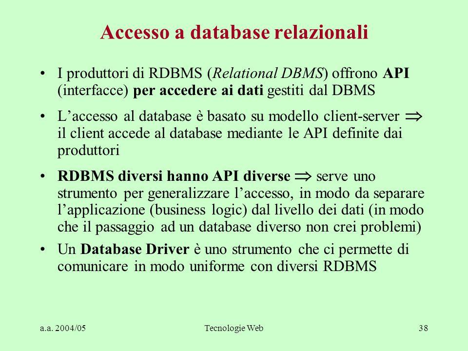 a.a. 2004/05Tecnologie Web38 Accesso a database relazionali I produttori di RDBMS (Relational DBMS) offrono API (interfacce) per accedere ai dati gest
