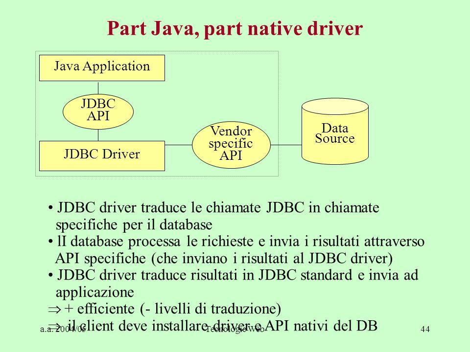 a.a. 2004/05Tecnologie Web44 Part Java, part native driver Java Application Data Source JDBC API JDBC Driver Vendor specific API JDBC driver traduce l