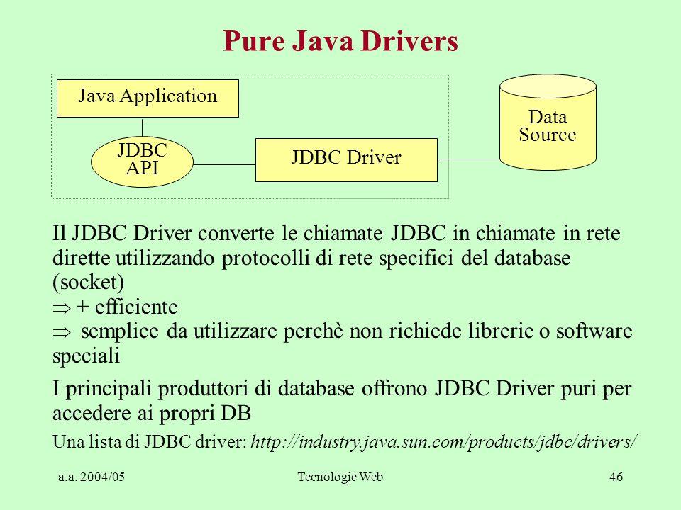 a.a. 2004/05Tecnologie Web46 Pure Java Drivers Java Application Data Source JDBC API JDBC Driver Il JDBC Driver converte le chiamate JDBC in chiamate